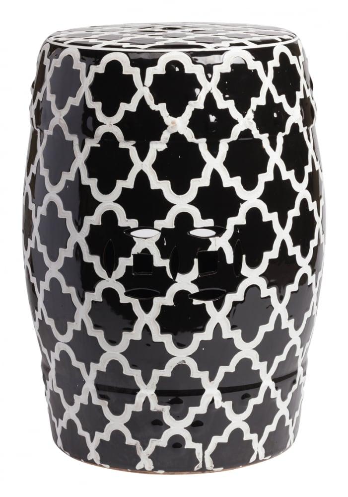 Керамический столик-табурет Istanbul Stool BlackКерамические табуреты<br>Это предмет мебели, который удачно сочетает <br>в себе сразу две функции — его можно использовать <br>и как стол, и как табурет, в зависимости <br>от вашего желания. Примечательно, что эта <br>модель выполнена не из дерева, как следовало <br>бы ожидать, а из грубой керамики. Столик-табурет <br>выполнен в чёрном цвете, эффектно декорирован <br>белым орнаментом, удачно дополнен отверстиями, <br>которыми удобно воспользоваться для его <br>перемещения. Такой столик-табурет будет <br>уместен в интерьере с элементами стиля <br>модерн, но и, без сомнений, удачно впишется <br>в интерьеры самых разных стилей. Хотите <br>больше приятных эмоций — купите столь необычный <br>и функциональный предмет для своего интерьера.<br><br>Цвет: Чёрный<br>Материал: Керамика<br>Вес кг: 7,1<br>Длина см: 33,02<br>Ширина см: 33,02<br>Высота см: 45,21