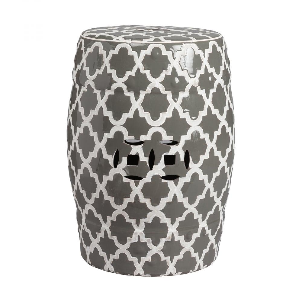 Керамический столик-табурет Istanbul Stool СерыйКерамические табуреты<br>Это предмет мебели, который удачно сочетает <br>в себе сразу две функции — его можно использовать <br>и как стол, и как табурет, в зависимости <br>от вашего желания. Примечательно, что эта <br>модель выполнена не из дерева, как следовало <br>бы ожидать, а из грубой керамики. Столик-табурет <br>Istanbul Stool выполнен в сером цвете, эффектно <br>декорирован белым орнаментом, удачно дополнен <br>отверстиями, которыми удобно воспользоваться <br>для его перемещения. Такой столик-табурет <br>будет уместен в интерьере с элементами <br>стиля модерн, но и, без сомнений, удачно <br>впишется в интерьеры самых разных стилей. <br>Хотите больше приятных эмоций — купите <br>столь необычный и яркий предмет для своего <br>интерьера.<br><br>Цвет: Серый<br>Материал: Керамика<br>Вес кг: 7,5<br>Длина см: 33<br>Ширина см: 33<br>Высота см: 46